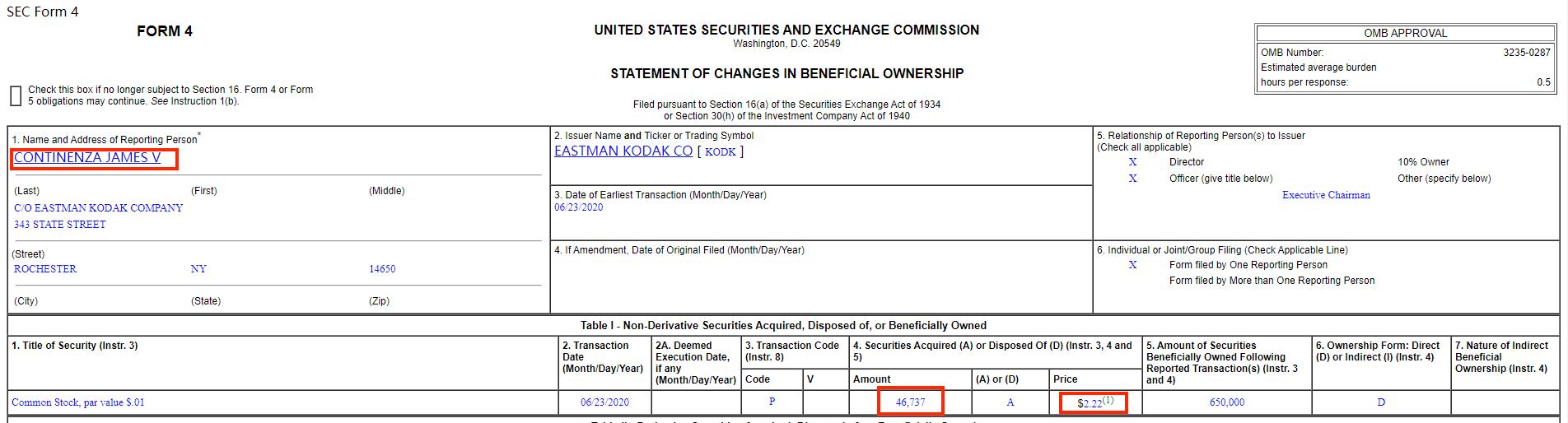 股价暴涨1320%!CEO一个月前刚买4万股 破产的柯达活了?